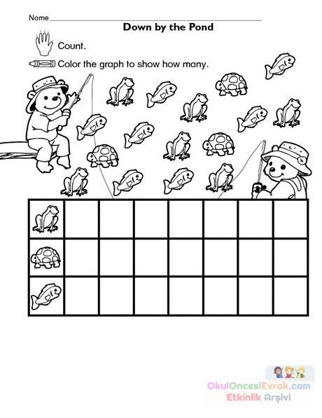 Anasınıfı Grafik çalışma Sayfası Preschool Activity
