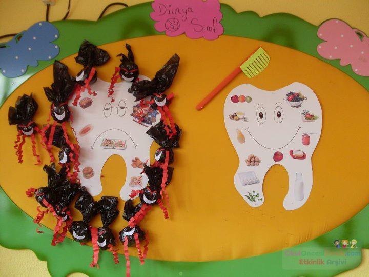 Sağlam Diş çürük Diş Preschool Activity