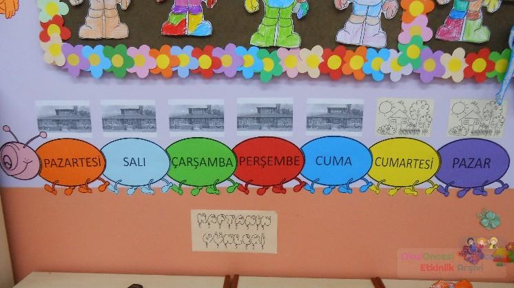 Haftanın Günlerijpg Preschool Activity