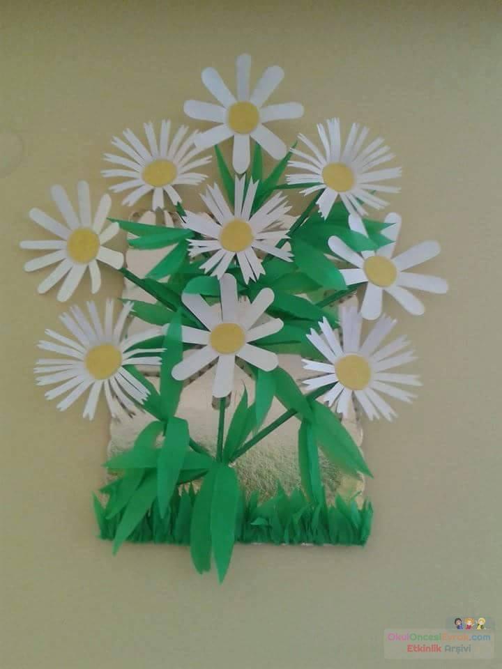 Okul öncesinde Sanat Etkınliği Ve Boyama çalışması 519 Preschool
