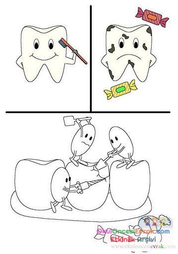 Diş Sağlığı (4)