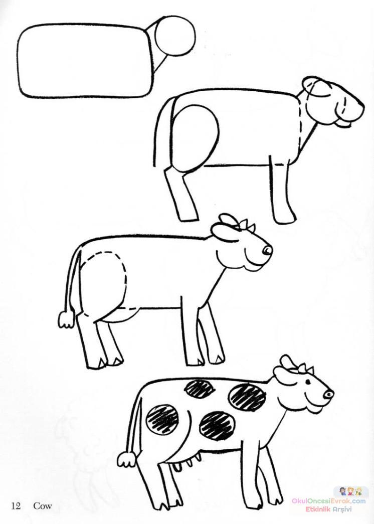 inek  çalişması