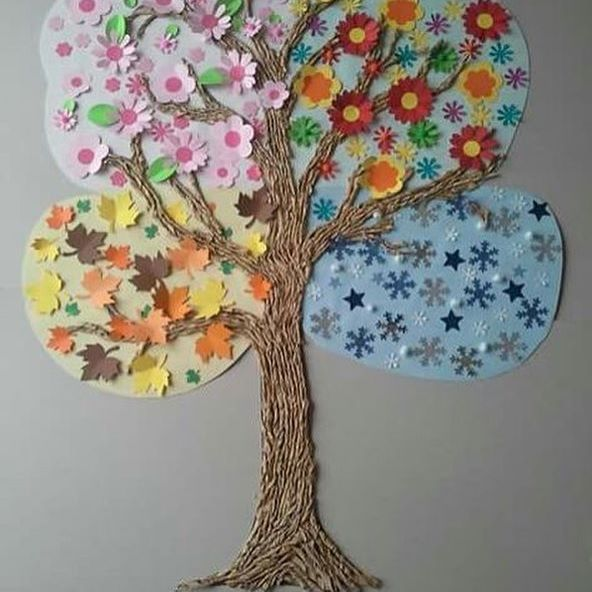 mevsim ağaçlar