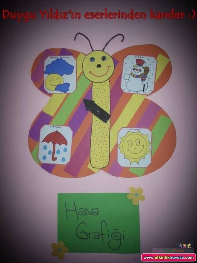 okul öncesinde geometrik,mevsim,renk, hava duygu grafikler  (190)